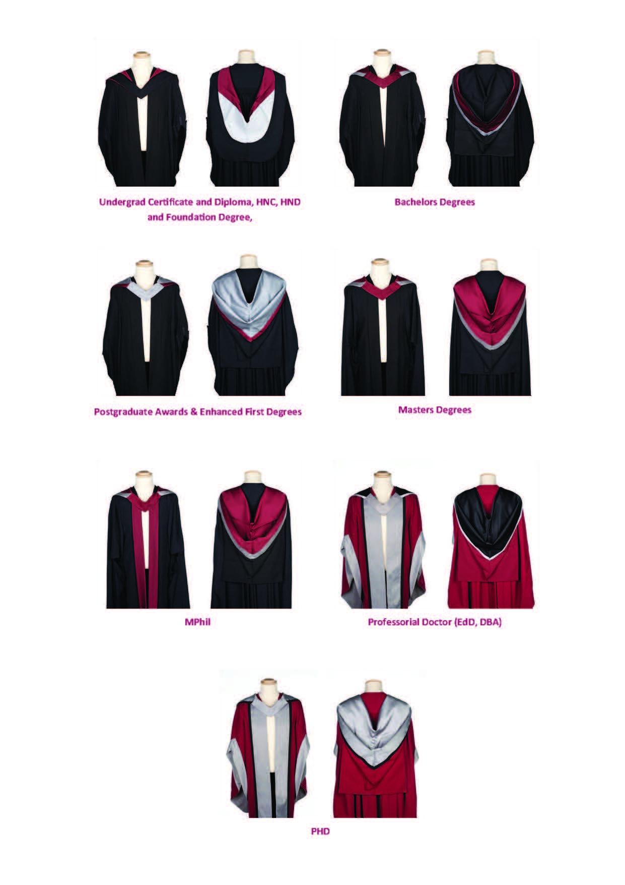 Graduation checklist | Sheffield Hallam University